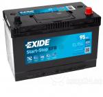 264b34530fc Kaubamärk: EXIDE | lehekülg 2 | Hind.ee